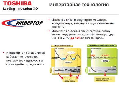 Чем отличается инверторный кондиционер от обычного, инверторная технология кондиционирования как работает